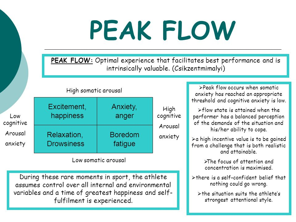 PEAK FLOW Excitement, happiness Anxiety, anger Relaxation, Drowsiness