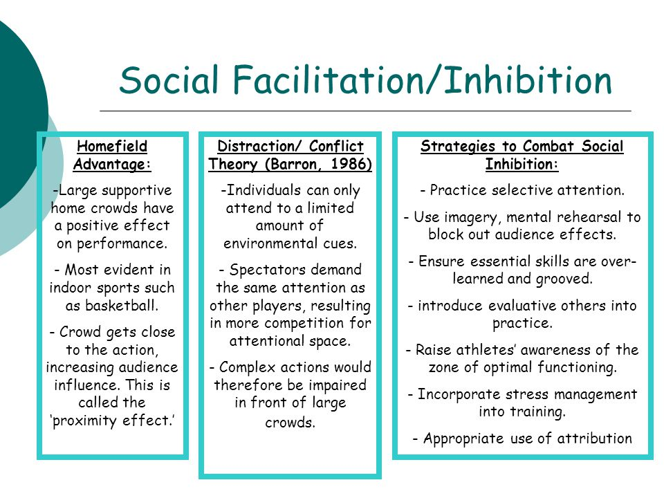 social facilitation psychology essay Listed below are links to a variety of social psychology teaching resources  explore the effects of social facilitation social psychology essay questions.