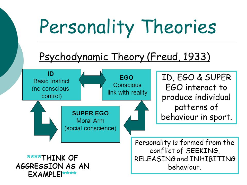 example sports personalities Personality and the athlete:personality defined, psychodynamic theory sport psychology social sciences psychology.