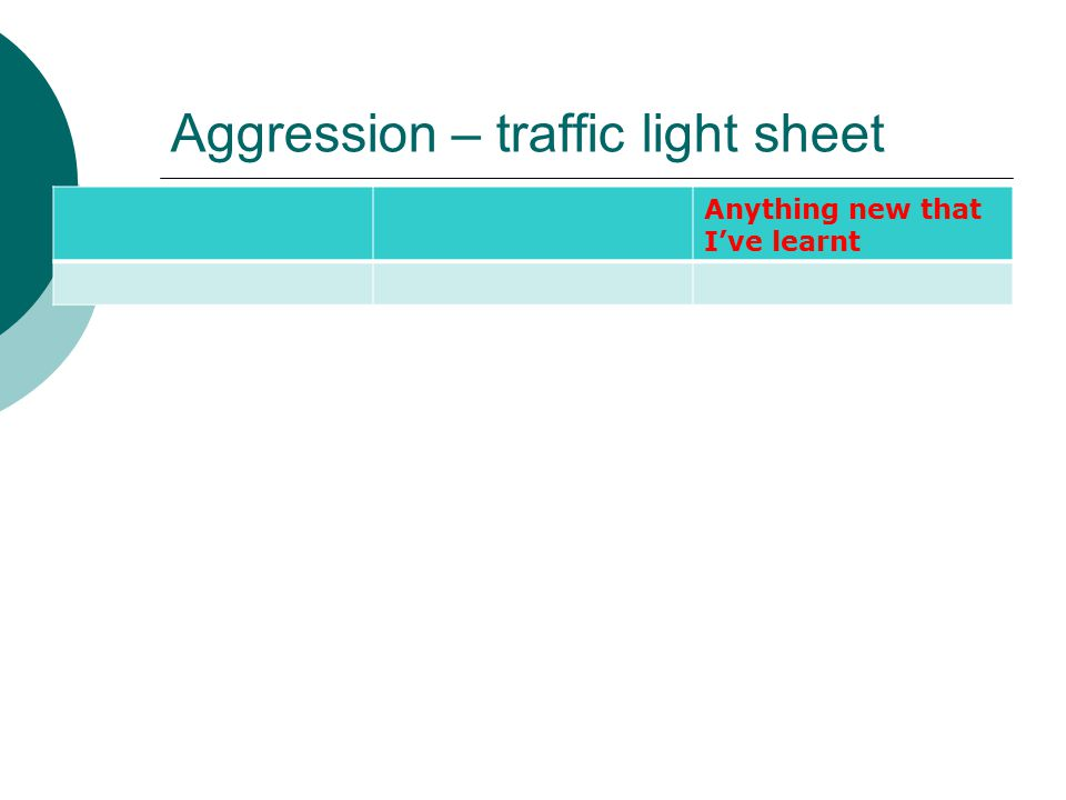 Aggression – traffic light sheet