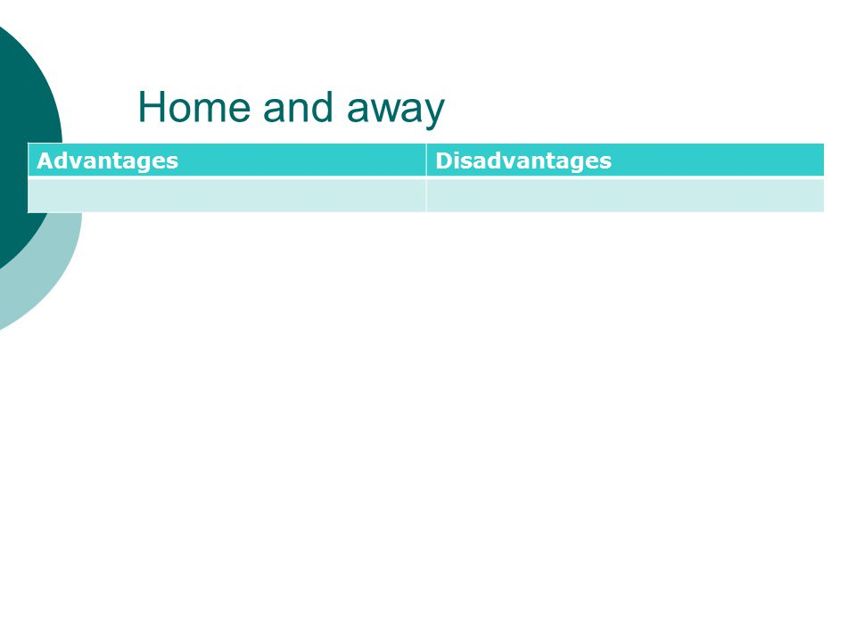 Home and away Advantages Disadvantages