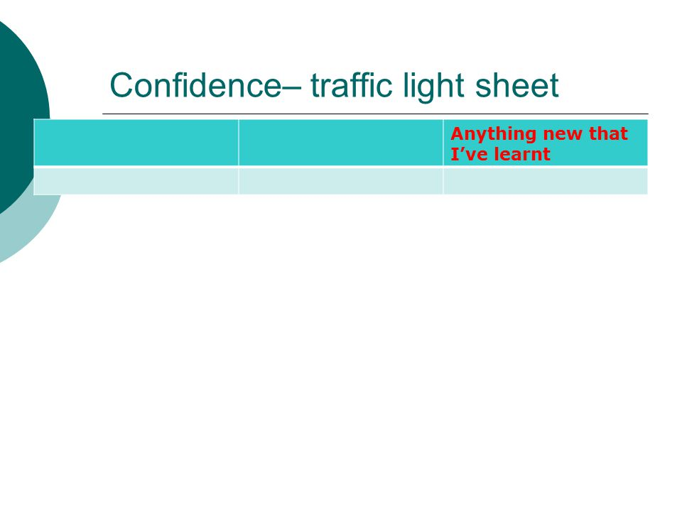Confidence– traffic light sheet