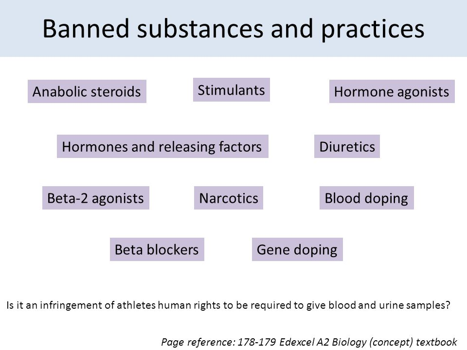 Banned substances and practices