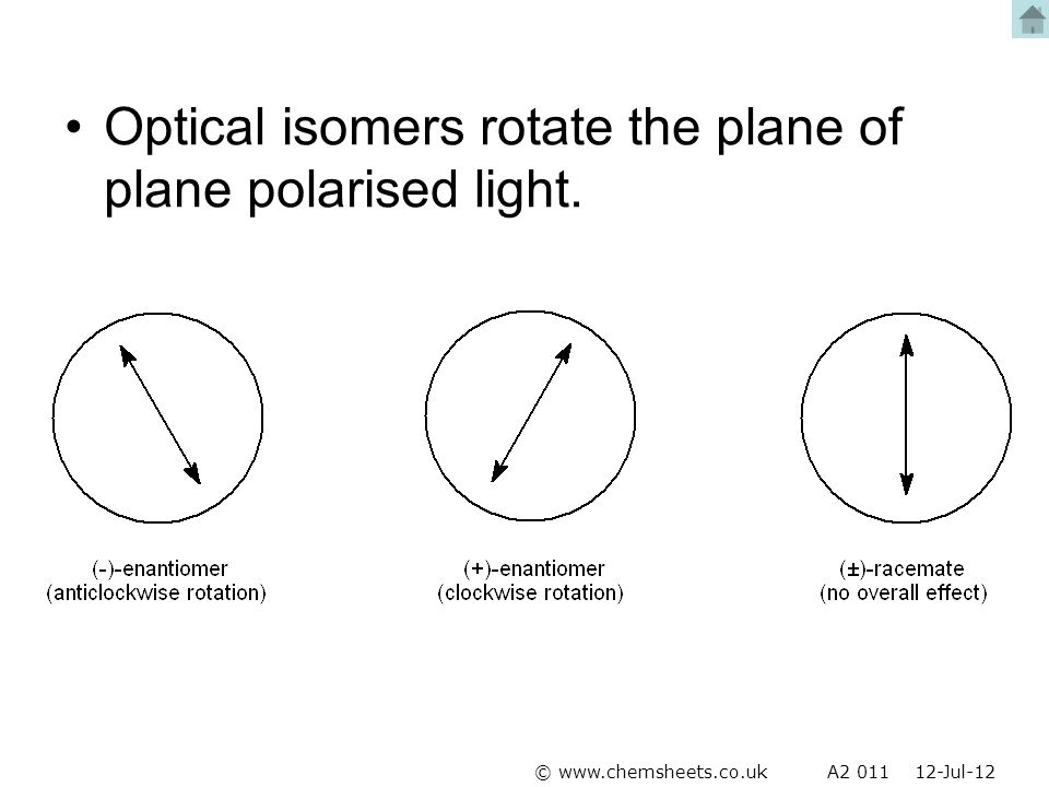 Optical isomers rotate the plane of plane polarised light.