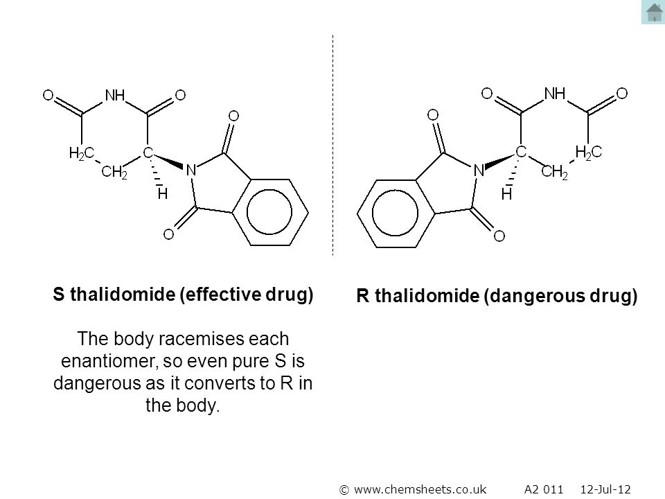 S thalidomide (effective drug) R thalidomide (dangerous drug)