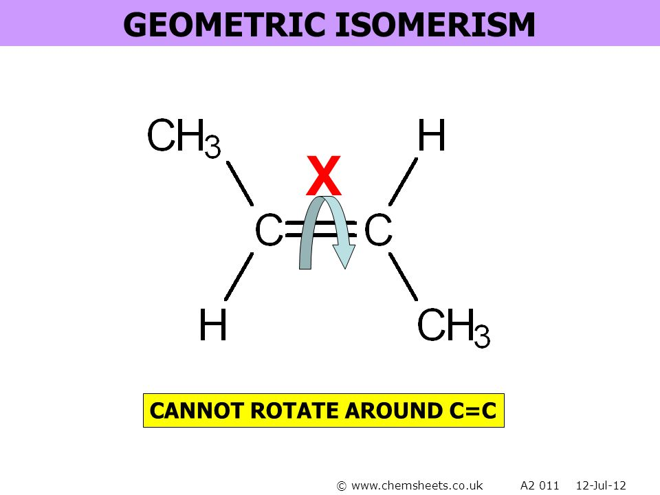 X GEOMETRIC ISOMERISM CANNOT ROTATE AROUND C=C