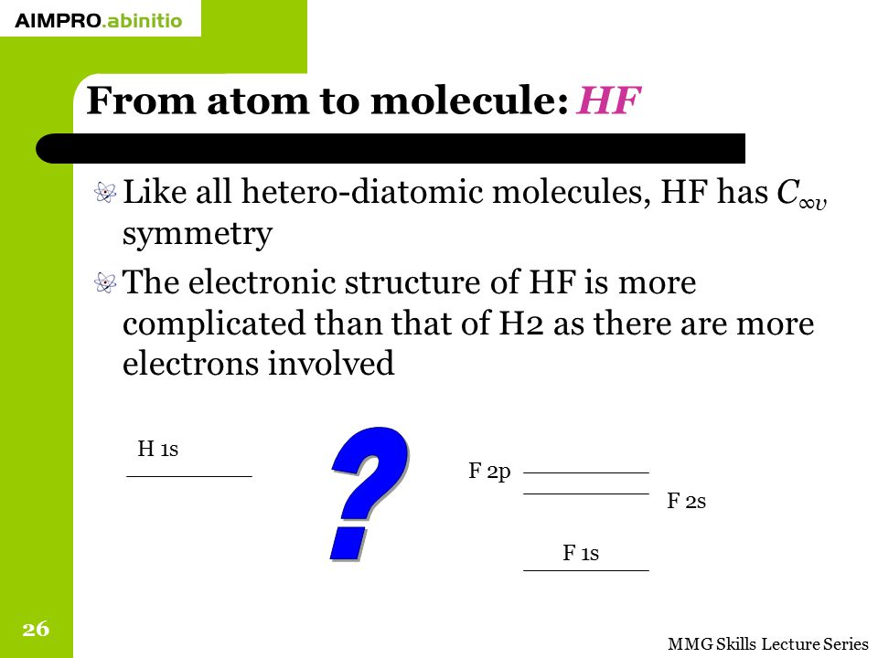 From atom to molecule: HF