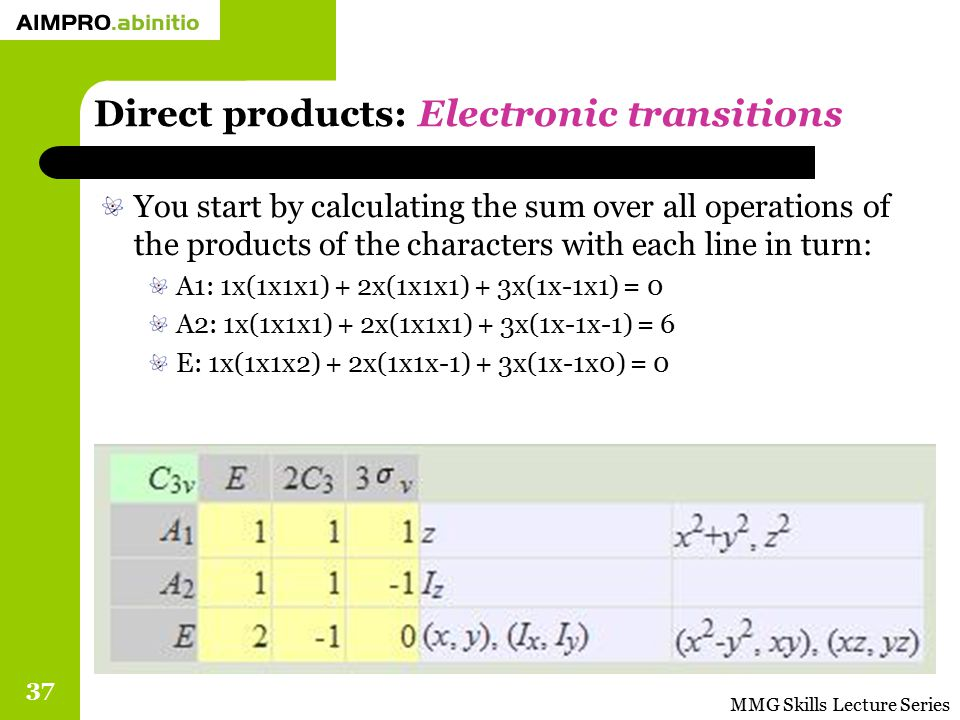 Direct products: Electronic transitions