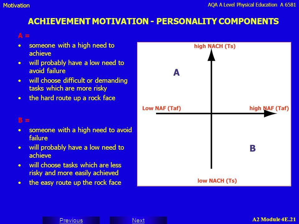 ACHIEVEMENT MOTIVATION - PERSONALITY COMPONENTS