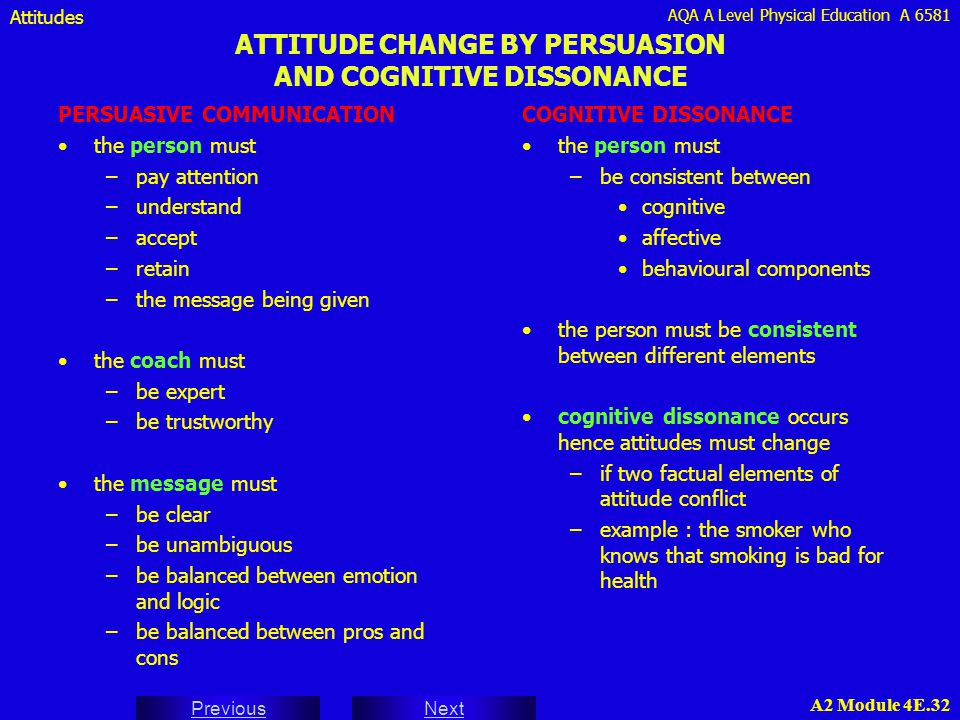 ATTITUDE CHANGE BY PERSUASION AND COGNITIVE DISSONANCE