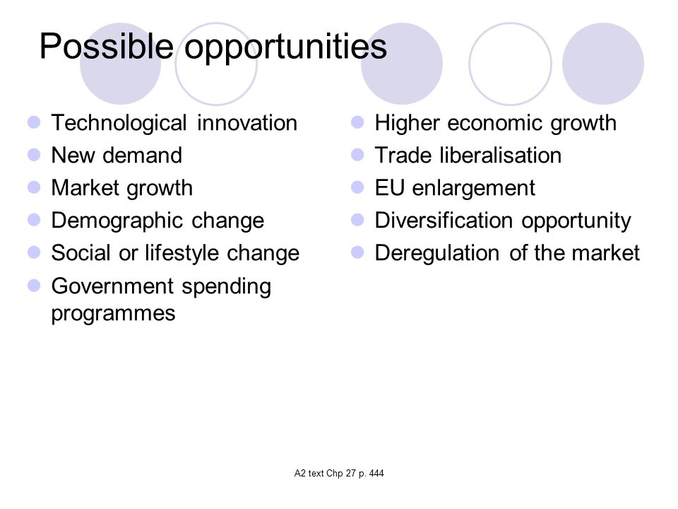 Possible opportunities