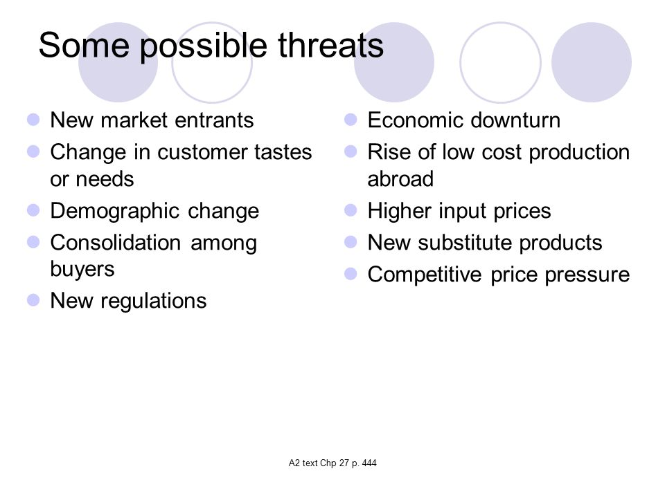 Some possible threats New market entrants