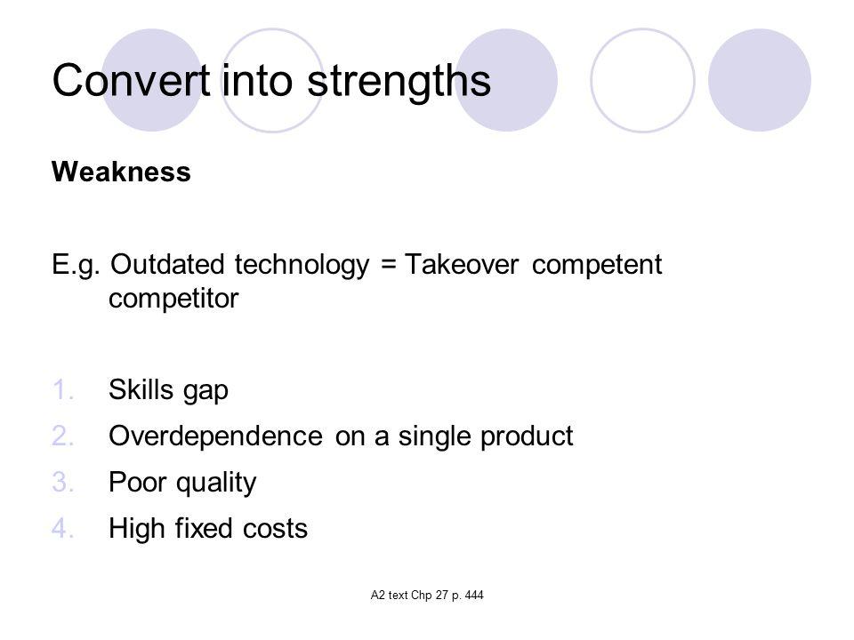 Convert into strengths