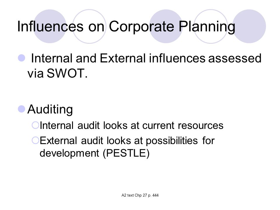 Influences on Corporate Planning