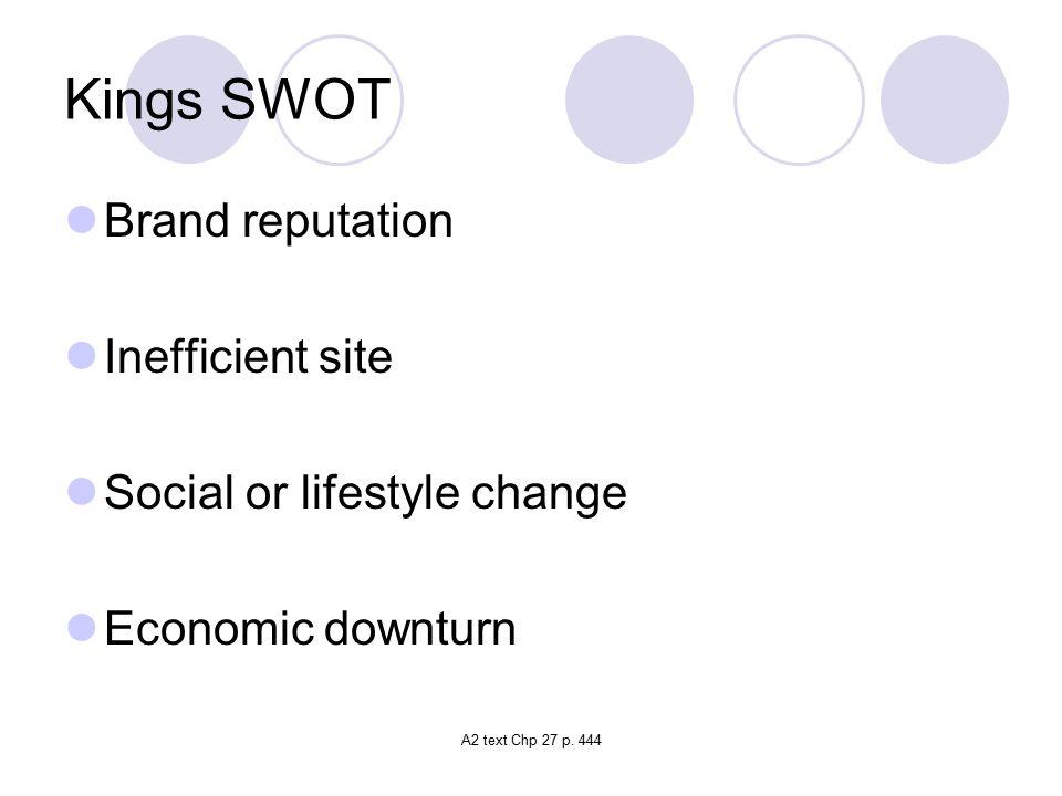 Kings SWOT Brand reputation Inefficient site