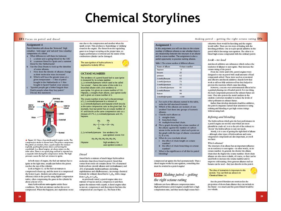 Chemical Storylines