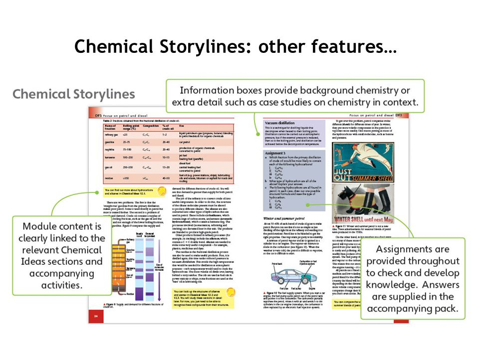 Chemical Storylines: other features…