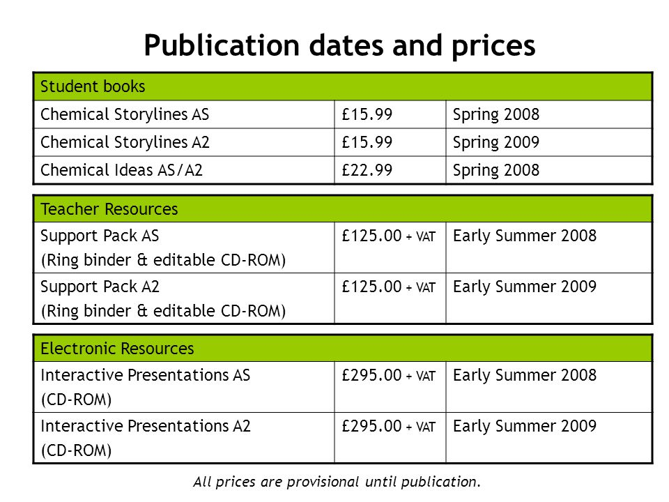 Publication dates and prices