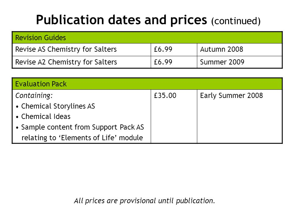 Publication dates and prices (continued)