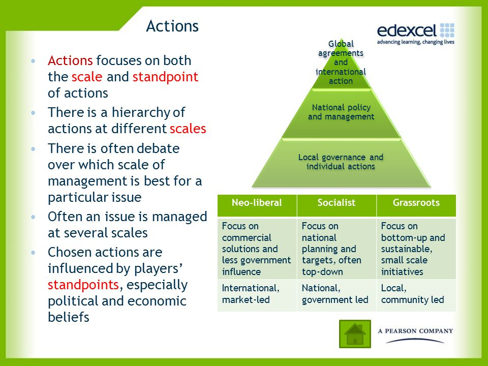 Actions Actions focuses on both the scale and standpoint of actions