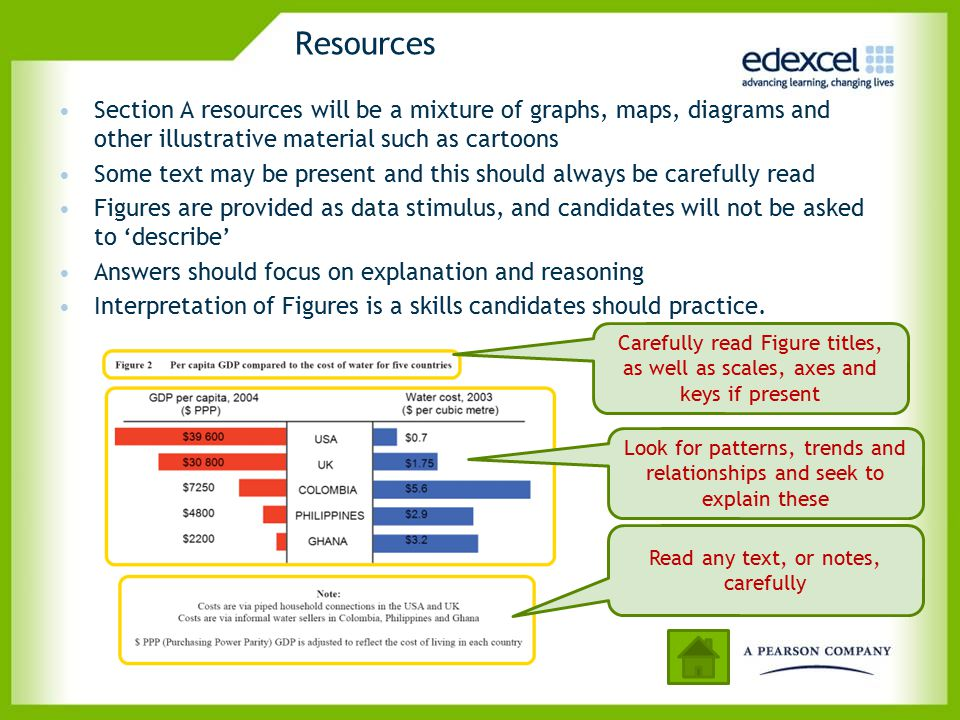 Resources Section A resources will be a mixture of graphs, maps, diagrams and other illustrative material such as cartoons.