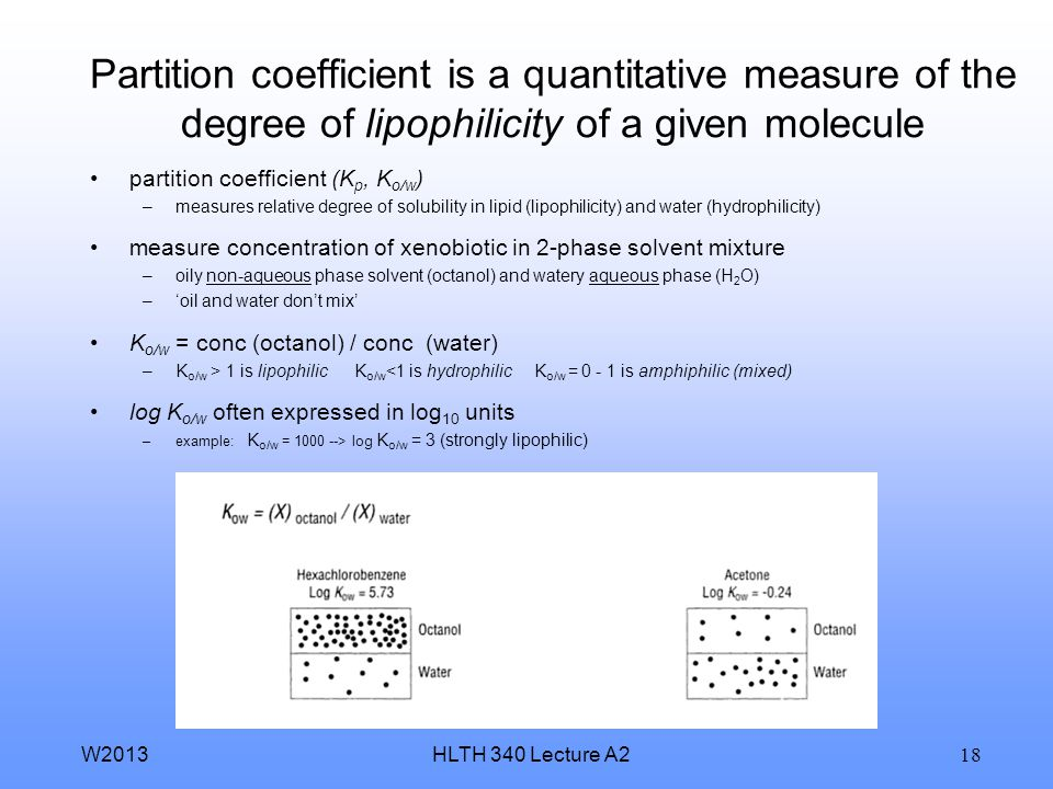 Partition coefficient is a quantitative measure of the degree of lipophilicity of a given molecule