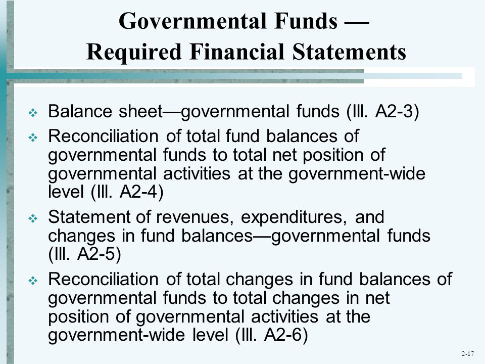 Governmental Funds — Required Financial Statements