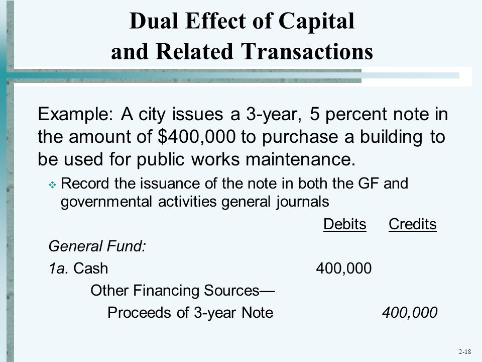 Dual Effect of Capital and Related Transactions