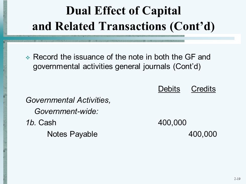 Dual Effect of Capital and Related Transactions (Cont'd)