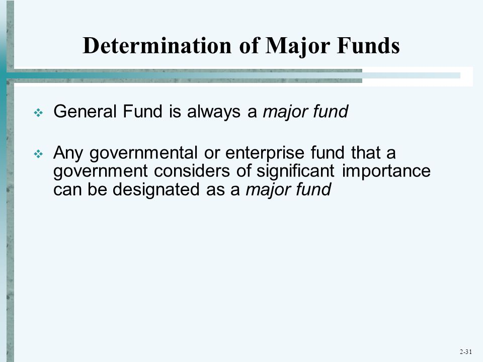 Determination of Major Funds