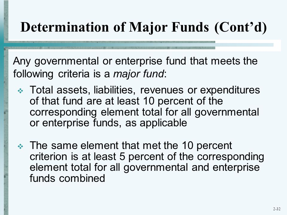 Determination of Major Funds (Cont'd)