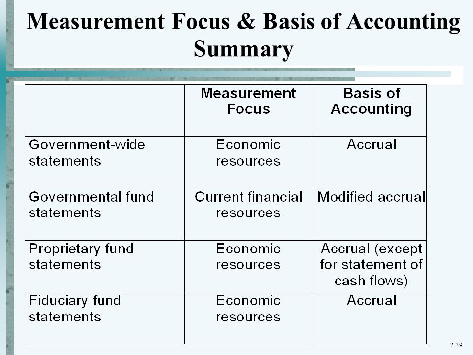 Measurement Focus & Basis of Accounting Summary