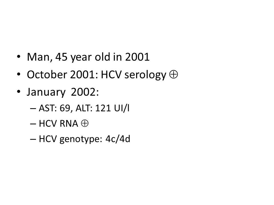 October 2001: HCV serology  January 2002:
