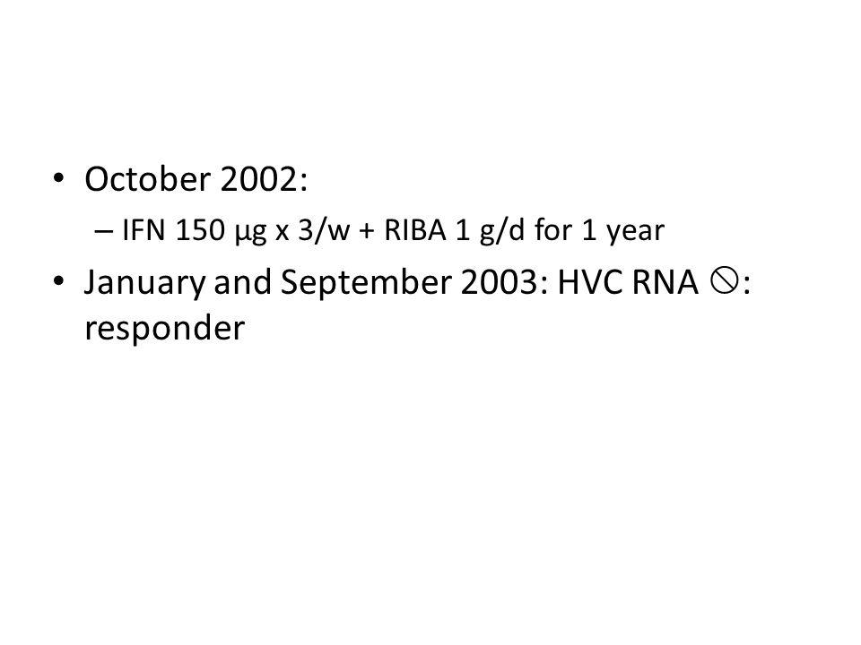 January and September 2003: HVC RNA : responder