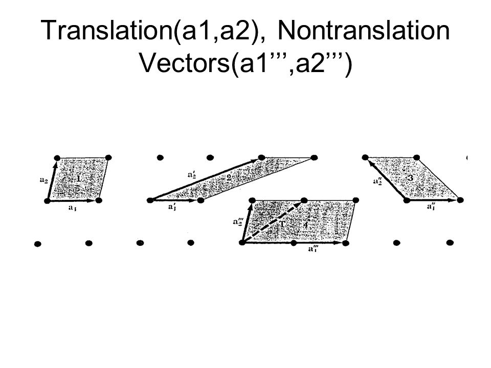 Translation(a1,a2), Nontranslation Vectors(a1''',a2''')
