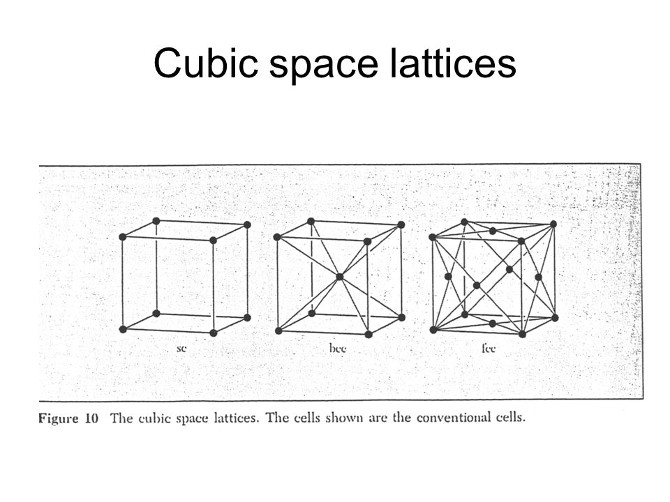 Cubic space lattices