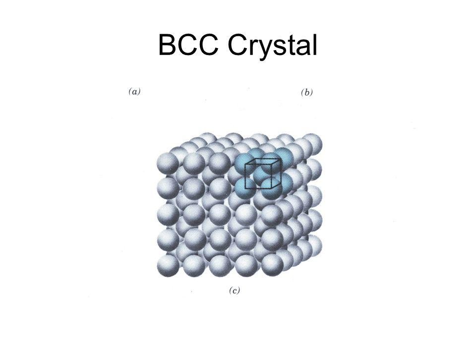 BCC Crystal
