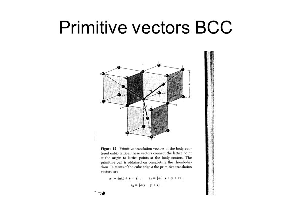 Primitive vectors BCC
