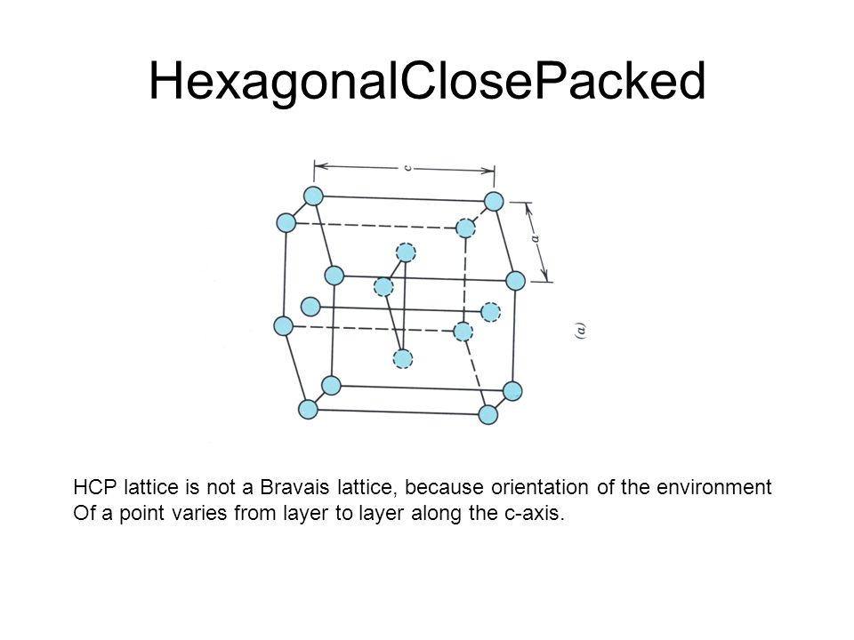 HexagonalClosePacked