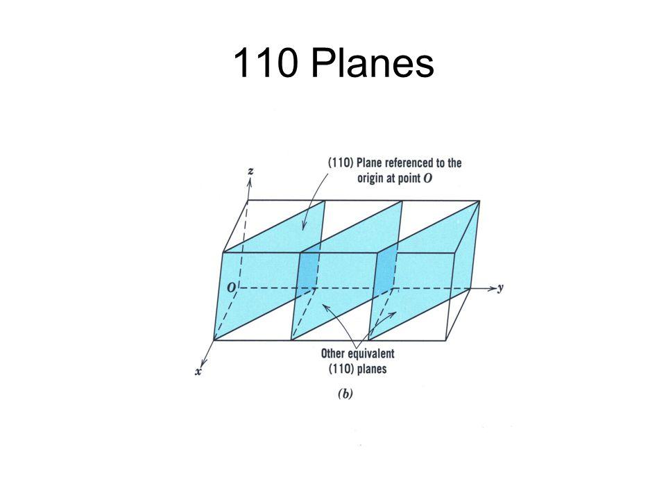 110 Planes