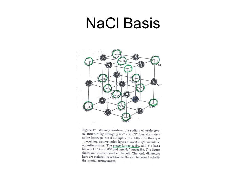 NaCl Basis
