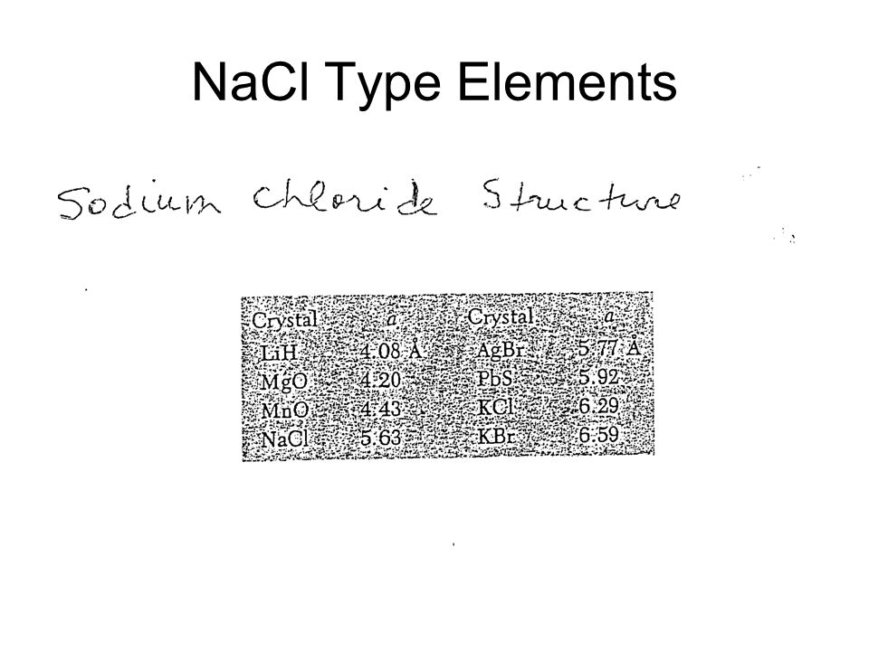 NaCl Type Elements