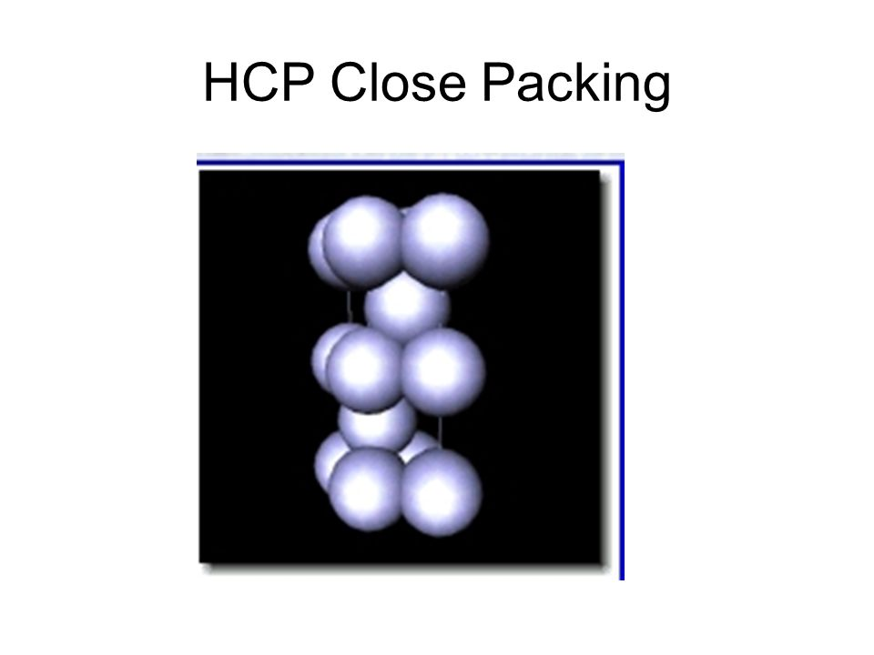 HCP Close Packing