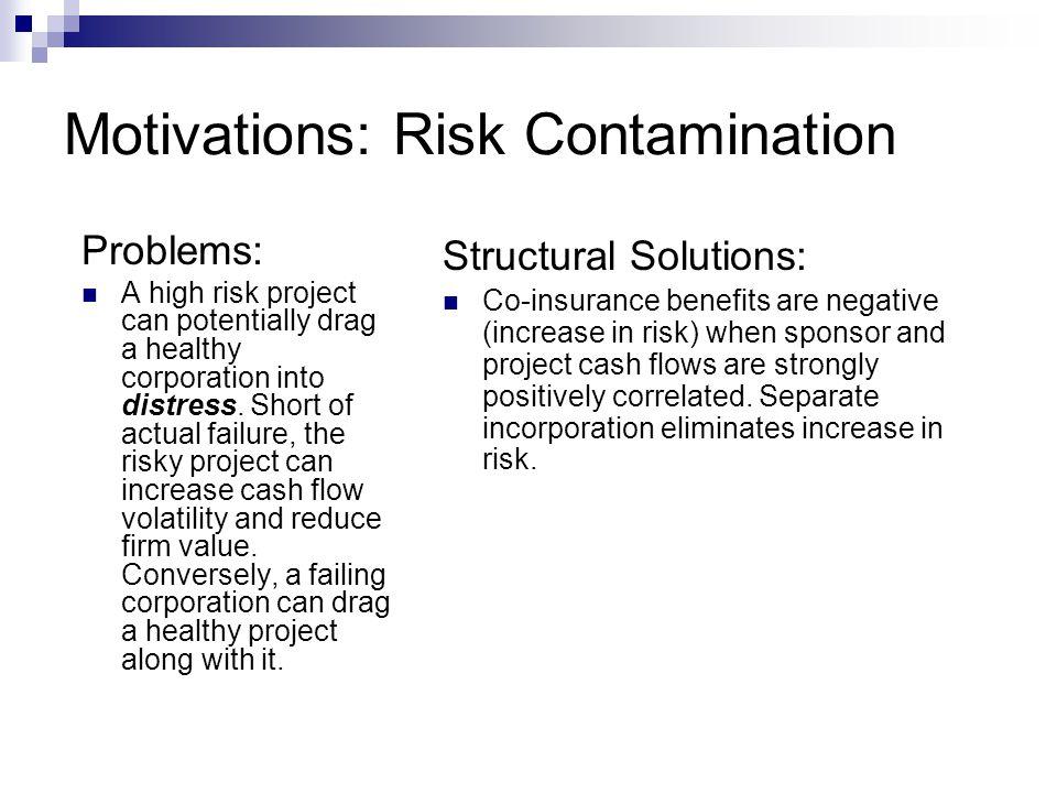 Motivations: Risk Contamination
