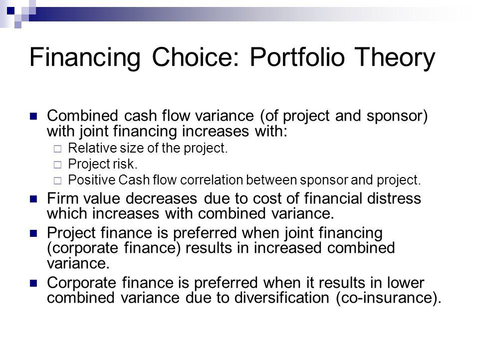 Financing Choice: Portfolio Theory