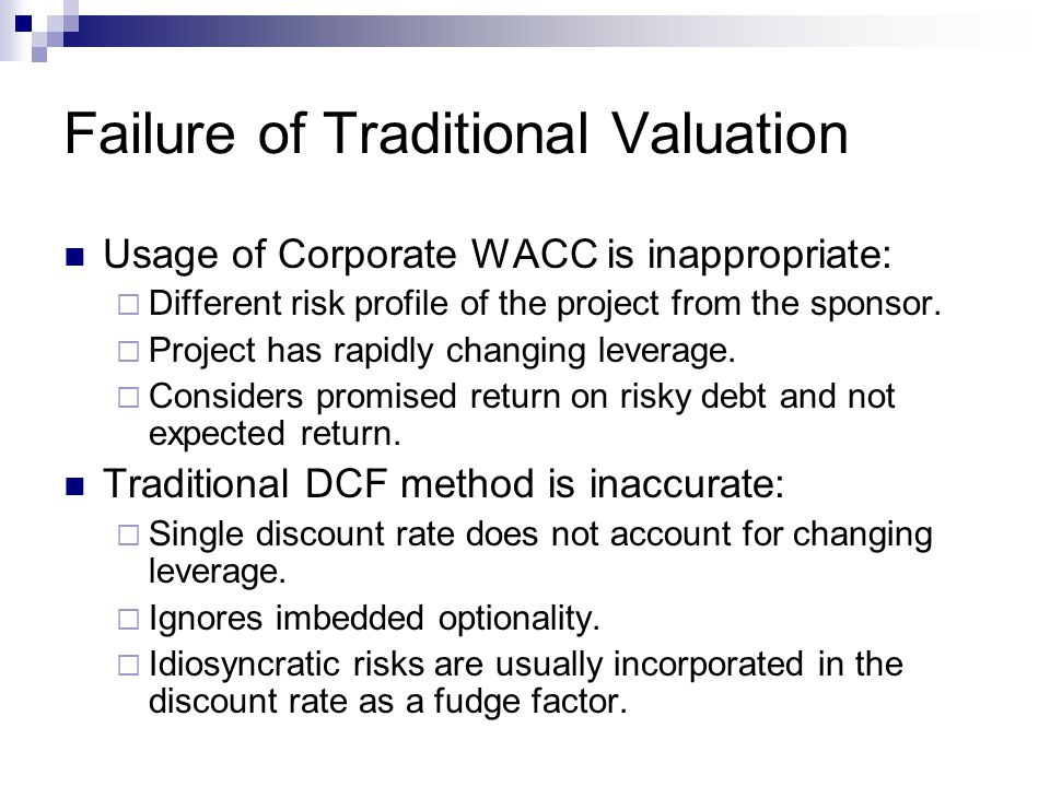 Failure of Traditional Valuation