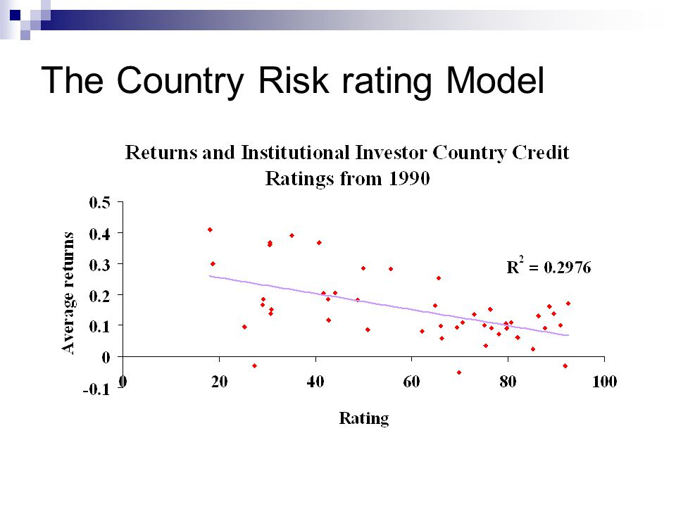 The Country Risk rating Model