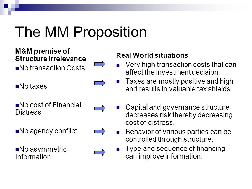 The MM Proposition M&M premise of Structure irrelevance