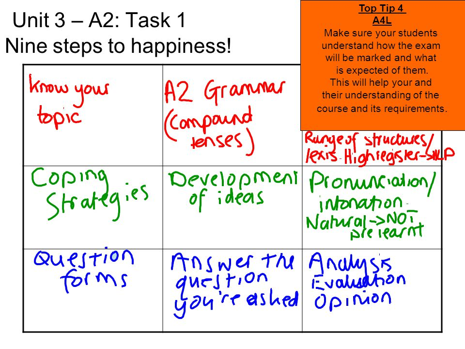 Unit 3 – A2: Task 1 Nine steps to happiness!