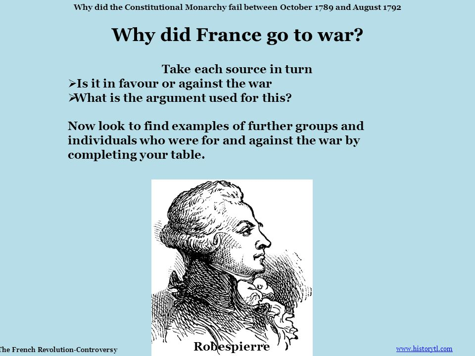 Take each source in turn The French Revolution-Controversy